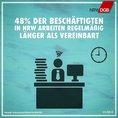 Fast die Hälfte der Arbeitnehmerinnen und Arbeitnehmer in NRW leistet regelmäßig Überstunden.